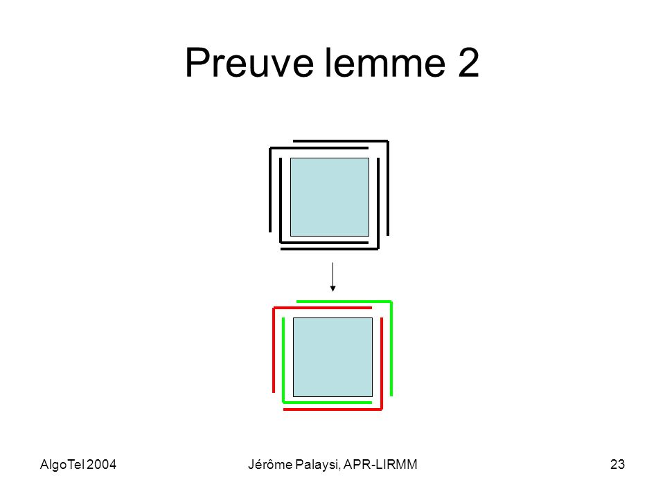 AlgoTel 2004Jérôme Palaysi, APR-LIRMM23 Preuve lemme 2