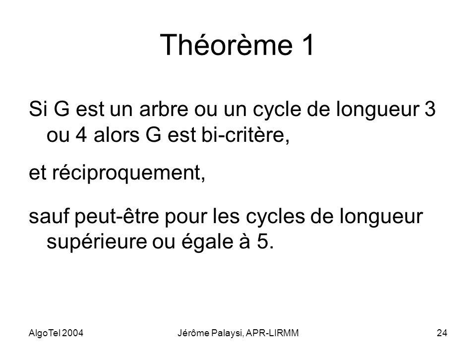 AlgoTel 2004Jérôme Palaysi, APR-LIRMM24 Théorème 1 Si G est un arbre ou un cycle de longueur 3 ou 4 alors G est bi-critère, et réciproquement, sauf pe