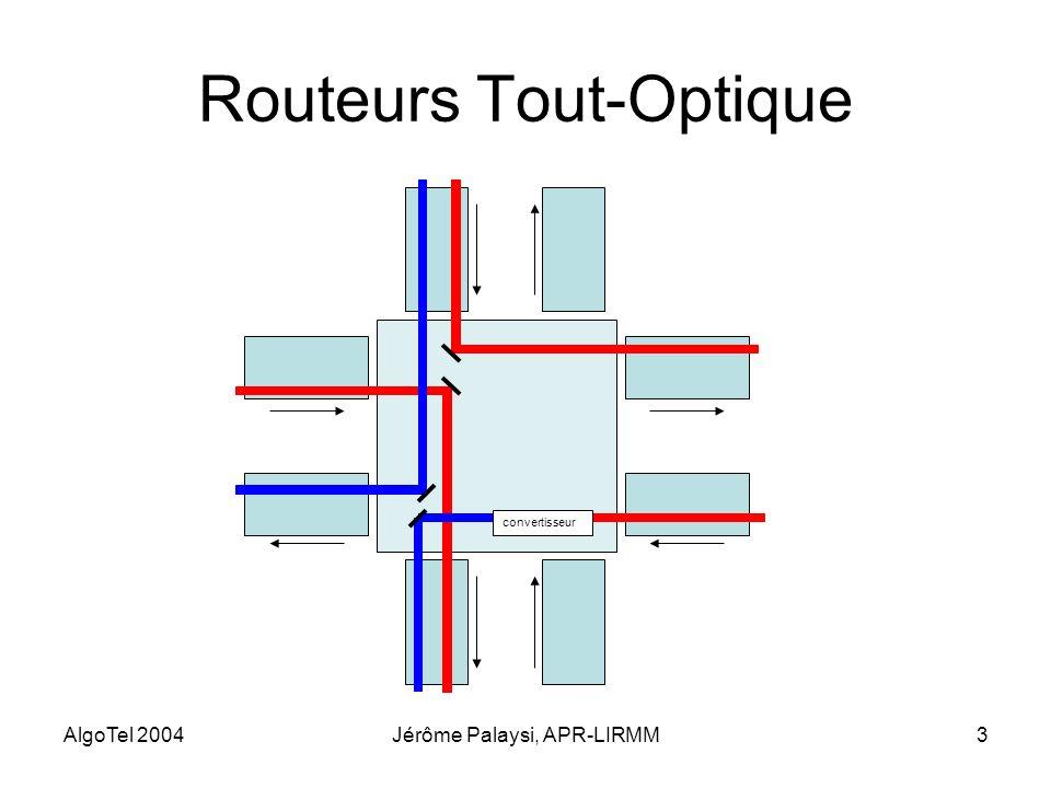 AlgoTel 2004Jérôme Palaysi, APR-LIRMM3 Routeurs Tout-Optique convertisseur