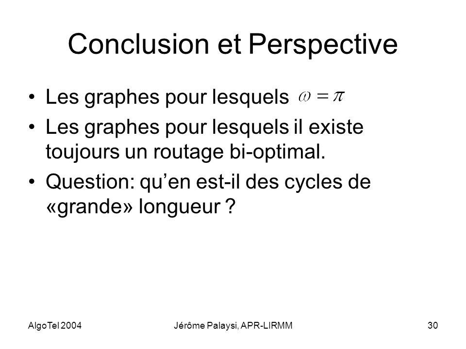 AlgoTel 2004Jérôme Palaysi, APR-LIRMM30 Conclusion et Perspective Les graphes pour lesquels Les graphes pour lesquels il existe toujours un routage bi