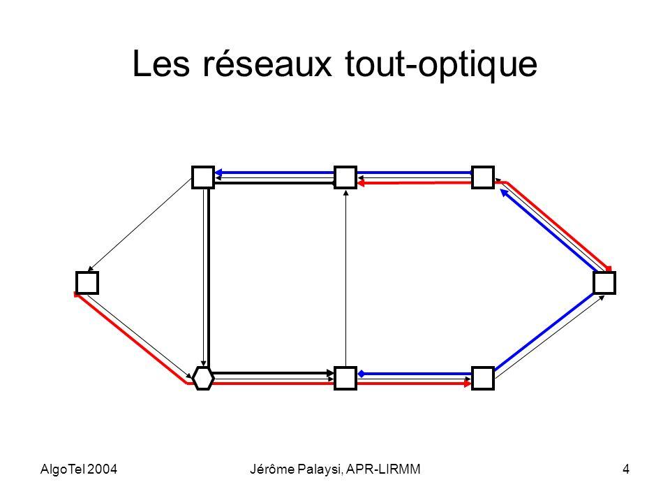 AlgoTel 2004Jérôme Palaysi, APR-LIRMM4 Les réseaux tout-optique