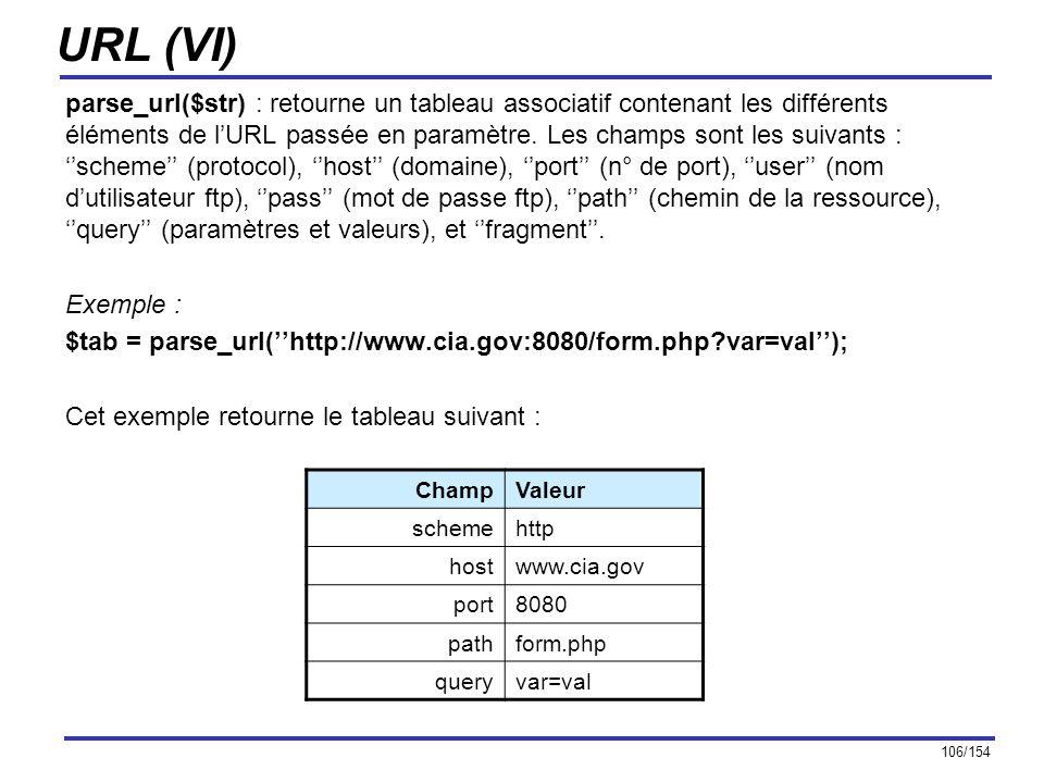 106/154 URL (VI) parse_url($str) : retourne un tableau associatif contenant les différents éléments de lURL passée en paramètre. Les champs sont les s