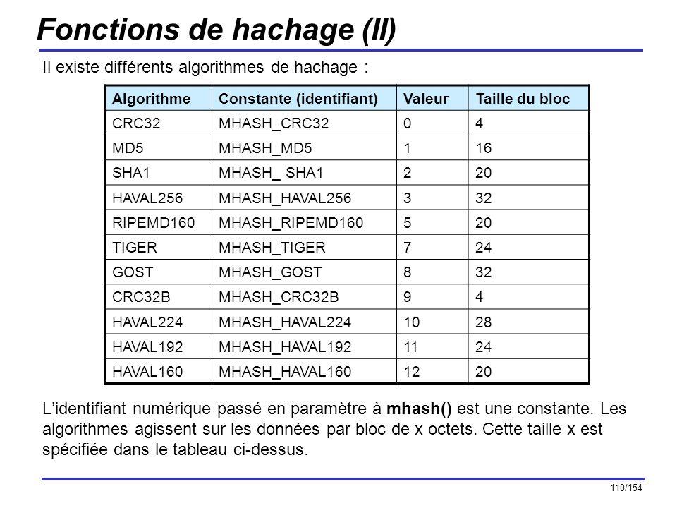110/154 Fonctions de hachage (II) Il existe différents algorithmes de hachage : Lidentifiant numérique passé en paramètre à mhash() est une constante.
