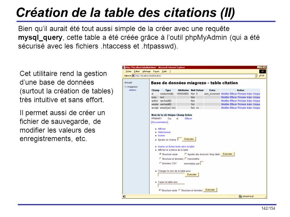 142/154 Création de la table des citations (II) Bien quil aurait été tout aussi simple de la créer avec une requête mysql_query, cette table a été cré