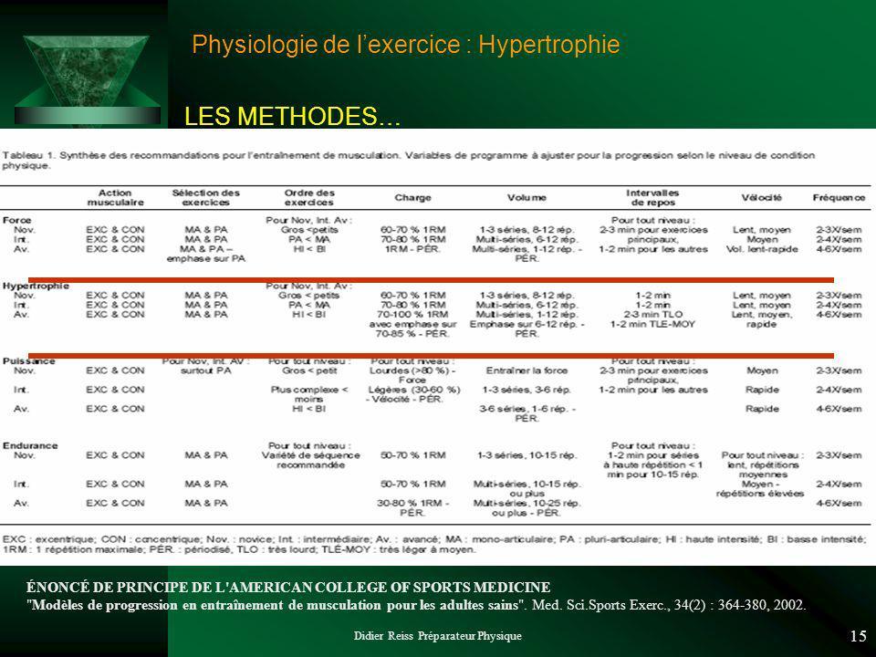 Didier Reiss Préparateur Physique 15 Physiologie de lexercice : Hypertrophie ÉNONCÉ DE PRINCIPE DE L AMERICAN COLLEGE OF SPORTS MEDICINE Modèles de progression en entraînement de musculation pour les adultes sains .