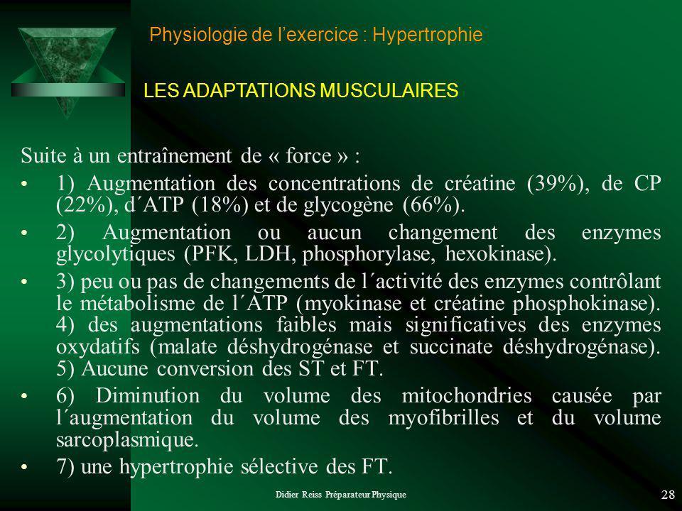 Didier Reiss Préparateur Physique 28 Physiologie de lexercice : Hypertrophie Suite à un entraînement de « force » : 1) Augmentation des concentrations de créatine (39%), de CP (22%), d´ATP (18%) et de glycogène (66%).