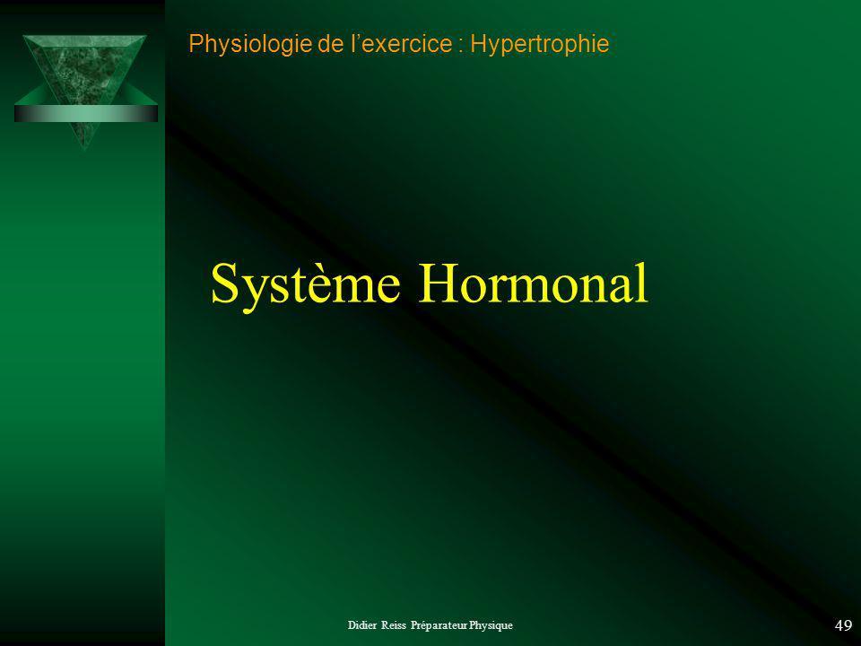 Didier Reiss Préparateur Physique 49 Physiologie de lexercice : Hypertrophie Système Hormonal