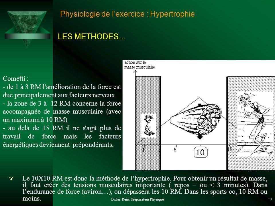 Didier Reiss Préparateur Physique 7 Physiologie de lexercice : Hypertrophie Le 10X10 RM est donc la méthode de lhypertrophie.