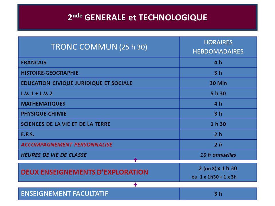 TRONC COMMUN (25 h 30) HORAIRES HEBDOMADAIRES FRANCAIS4 h HISTOIRE-GEOGRAPHIE3 h EDUCATION CIVIQUE JURIDIQUE ET SOCIALE30 Min L.V. 1 + L.V. 25 h 30 MA