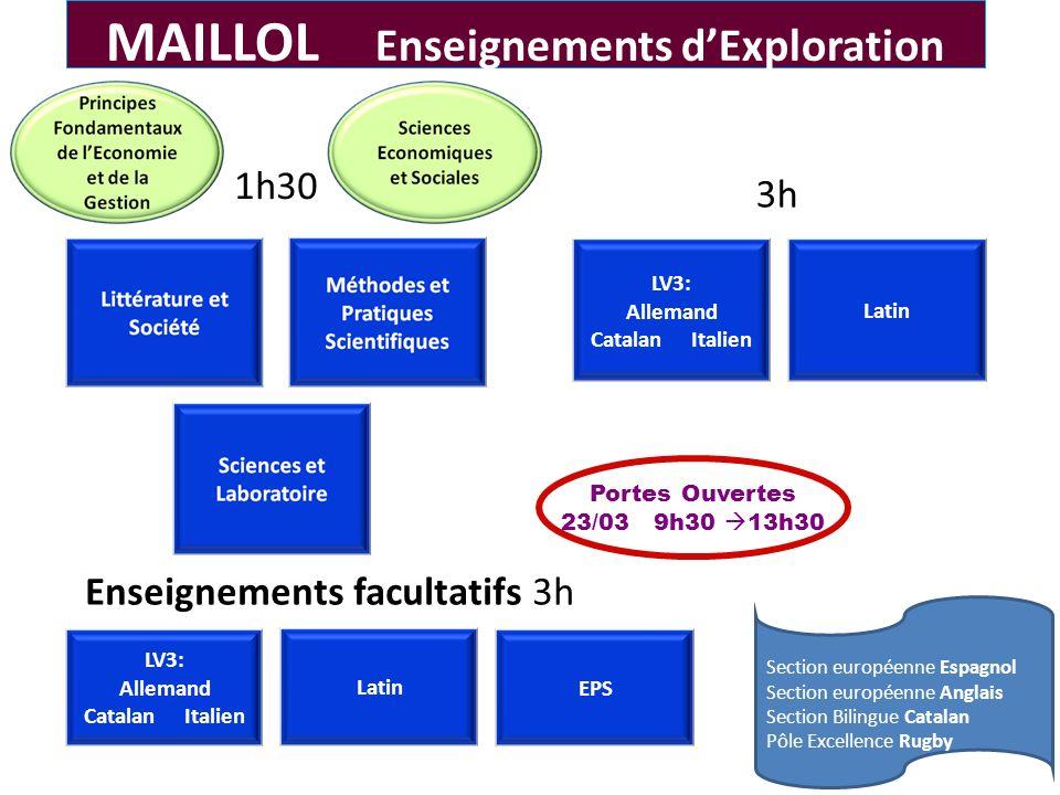 LV3: Allemand Catalan Italien Latin Enseignements facultatifs 3h 1h30 3h LV3: Allemand Catalan Italien Latin EPS MAILLOL Enseignements dExploration Se