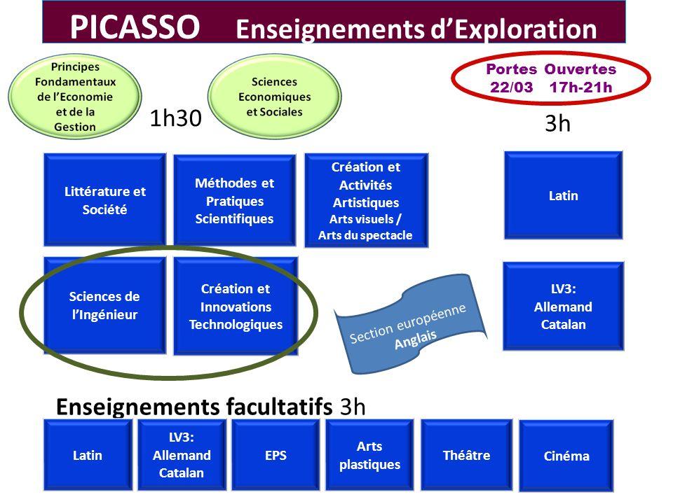 LV3: Allemand Catalan Latin 3h 1h30 PICASSO Enseignements dExploration Section européenne Anglais Création et Innovations Technologiques Sciences de l