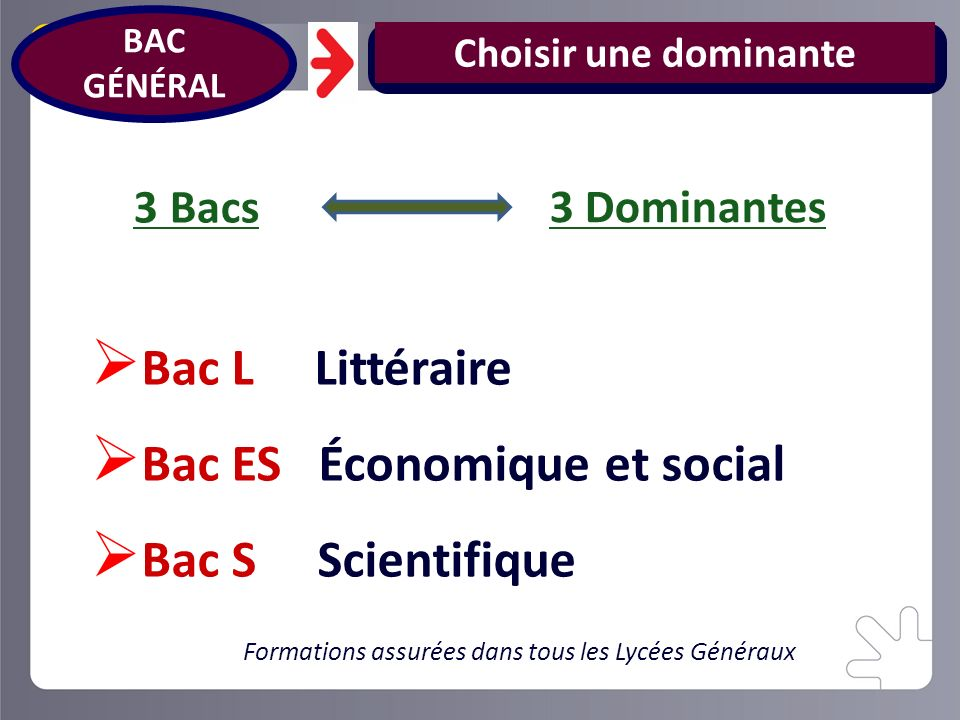 Choisir une dominante Bac L Littéraire Bac ES Économique et social Bac S Scientifique Formations assurées dans tous les Lycées Généraux BAC GÉNÉRAL 3
