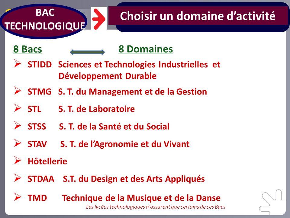 Choisir un domaine dactivité 8 Bacs STIDD Sciences et Technologies Industrielles et Développement Durable STMG S. T. du Management et de la Gestion ST