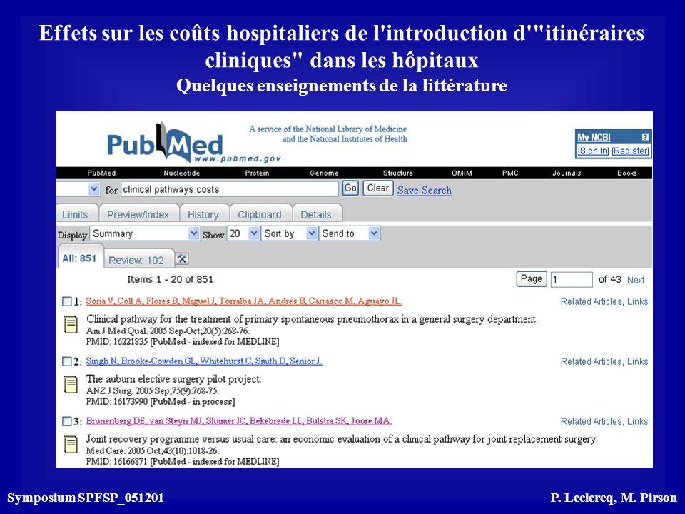 Effets sur les coûts hospitaliers de l introduction d itinéraires cliniques dans les hôpitaux Quelques enseignements de la littérature Symposium SPFSP_051201P.