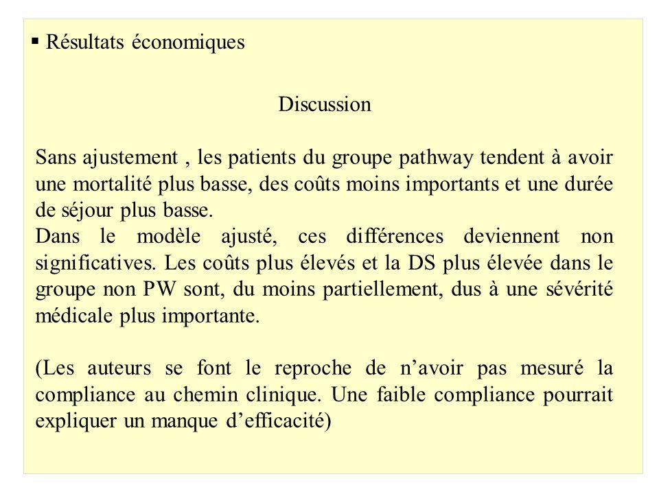 P = 0,12P = 0,4P = 0,04P = 0,13 Respiration artificielle: recours similaire entre PW et non PW (modèle ajusté ou pas) Transfert au soins intensif: même observation Mortalité plus basse dans groupe PW lorsque non ajusté.
