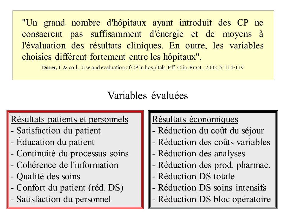 Un grand nombre d hôpitaux ayant introduit des CP ne consacrent pas suffisamment d énergie et de moyens à l évaluation des résultats cliniques.