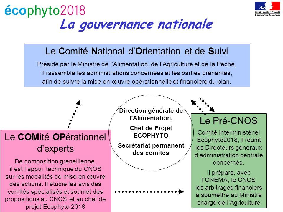 La gouvernance nationale Le Comité National dOrientation et de Suivi Présidé par le Ministre de lAlimentation, de lAgriculture et de la Pêche, il rass