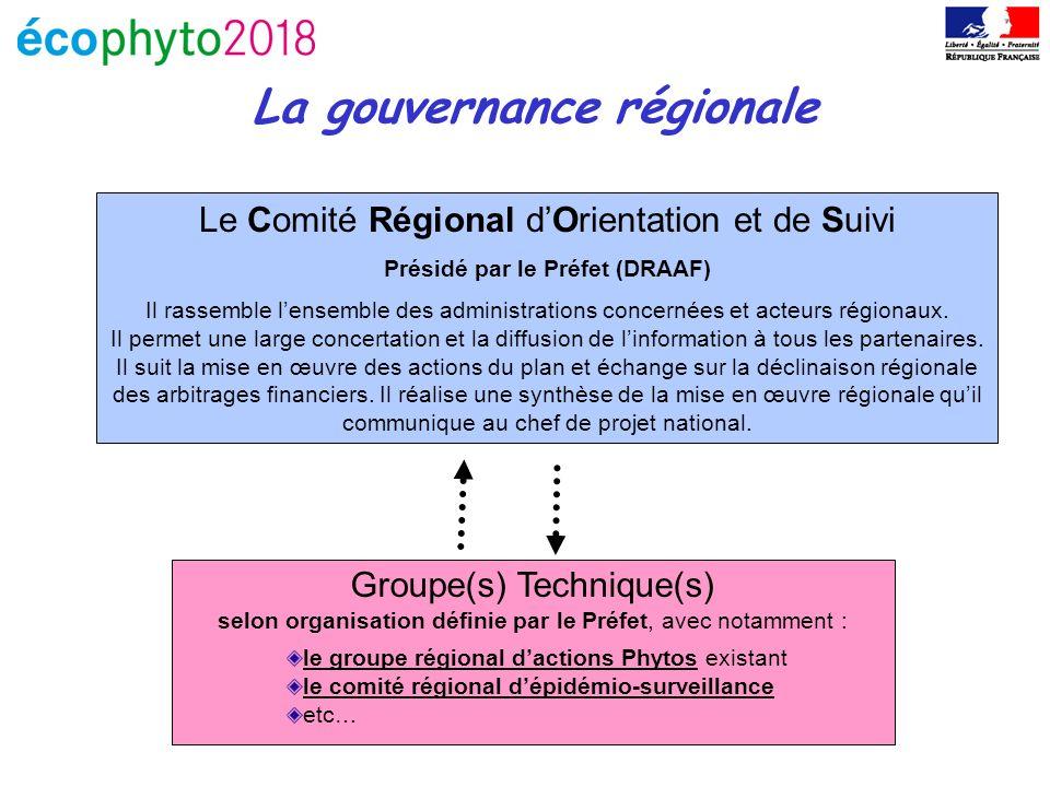 La gouvernance régionale Le Comité Régional dOrientation et de Suivi Présidé par le Préfet (DRAAF) Il rassemble lensemble des administrations concernées et acteurs régionaux.