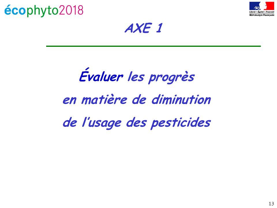 13 AXE 1 Évaluer les progrès en matière de diminution de lusage des pesticides