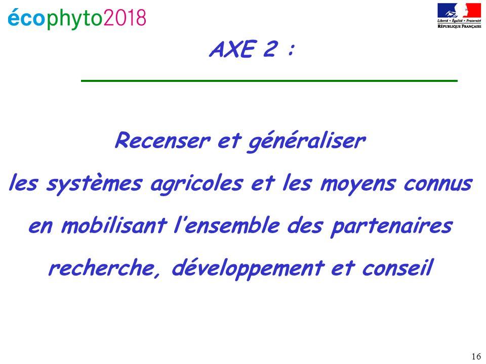 16 AXE 2 : Recenser et généraliser les systèmes agricoles et les moyens connus en mobilisant lensemble des partenaires recherche, développement et conseil