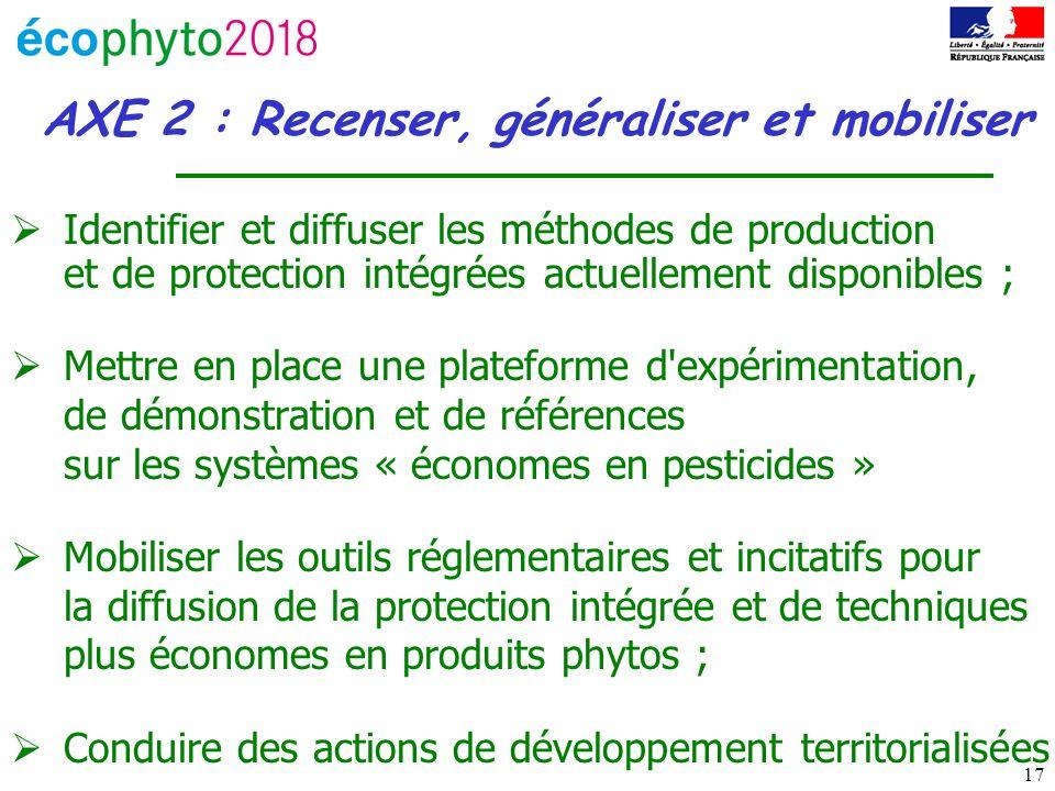 17 AXE 2 : Recenser, généraliser et mobiliser Identifier et diffuser les méthodes de production et de protection intégrées actuellement disponibles ;