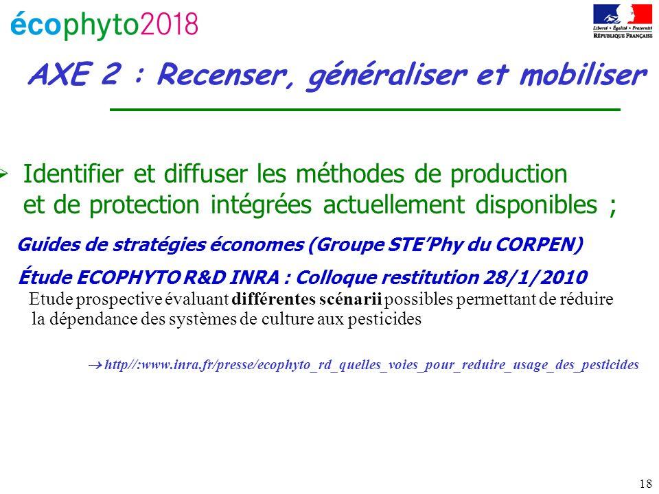 18 AXE 2 : Recenser, généraliser et mobiliser Identifier et diffuser les méthodes de production et de protection intégrées actuellement disponibles ; Guides de stratégies économes (Groupe STEPhy du CORPEN) Étude ECOPHYTO R&D INRA : Colloque restitution 28/1/2010 Etude prospective évaluant différentes scénarii possibles permettant de réduire la dépendance des systèmes de culture aux pesticides http//:www.inra.fr/presse/ecophyto_rd_quelles_voies_pour_reduire_usage_des_pesticides