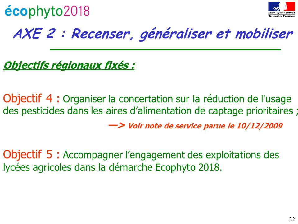 22 AXE 2 : Recenser, généraliser et mobiliser Objectifs régionaux fixés : Objectif 4 : Organiser la concertation sur la réduction de l'usage des pesti