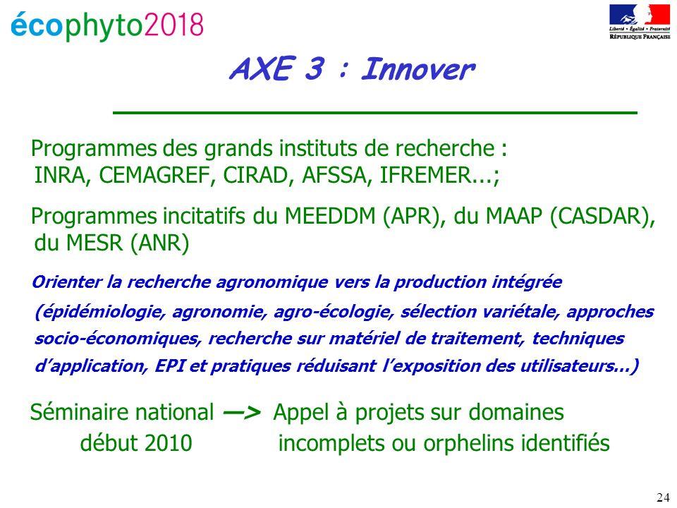 24 AXE 3 : Innover Programmes des grands instituts de recherche : INRA, CEMAGREF, CIRAD, AFSSA, IFREMER...; Programmes incitatifs du MEEDDM (APR), du MAAP (CASDAR), du MESR (ANR) Orienter la recherche agronomique vers la production intégrée (épidémiologie, agronomie, agro-écologie, sélection variétale, approches socio-économiques, recherche sur matériel de traitement, techniques dapplication, EPI et pratiques réduisant lexposition des utilisateurs...) Séminaire national > Appel à projets sur domaines début 2010 incomplets ou orphelins identifiés
