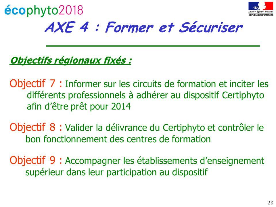 28 AXE 4 : Former et Sécuriser Objectifs régionaux fixés : Objectif 7 : Informer sur les circuits de formation et inciter les différents professionnel