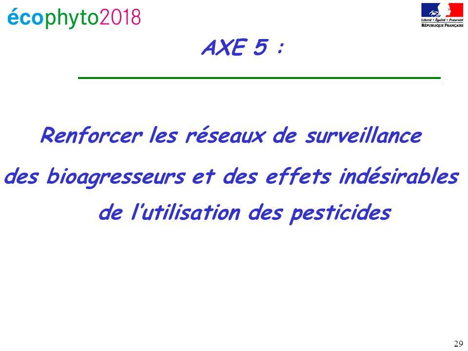 29 AXE 5 : Renforcer les réseaux de surveillance des bioagresseurs et des effets indésirables de lutilisation des pesticides