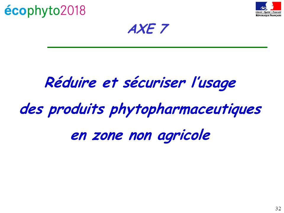 32 AXE 7 Réduire et sécuriser lusage des produits phytopharmaceutiques en zone non agricole