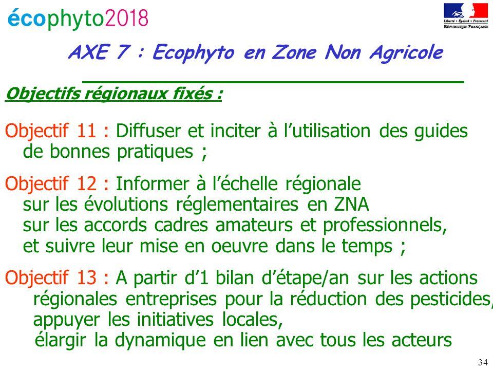 34 AXE 7 : Ecophyto en Zone Non Agricole Objectifs régionaux fixés : Objectif 11 : Diffuser et inciter à lutilisation des guides de bonnes pratiques ; Objectif 12 : Informer à léchelle régionale sur les évolutions réglementaires en ZNA sur les accords cadres amateurs et professionnels, et suivre leur mise en oeuvre dans le temps ; Objectif 13 : A partir d1 bilan détape/an sur les actions régionales entreprises pour la réduction des pesticides, appuyer les initiatives locales, élargir la dynamique en lien avec tous les acteurs