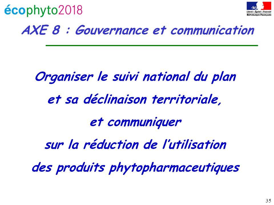 35 AXE 8 : Gouvernance et communication Organiser le suivi national du plan et sa déclinaison territoriale, et communiquer sur la réduction de lutilisation des produits phytopharmaceutiques