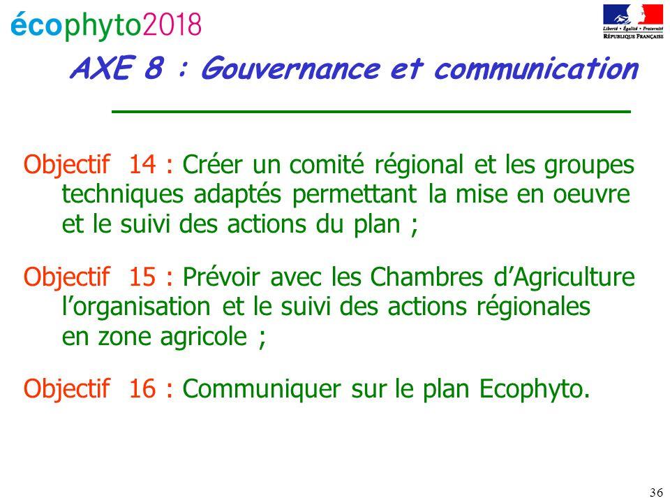 36 AXE 8 : Gouvernance et communication Objectif 14 : Créer un comité régional et les groupes techniques adaptés permettant la mise en oeuvre et le suivi des actions du plan ; Objectif 15 : Prévoir avec les Chambres dAgriculture lorganisation et le suivi des actions régionales en zone agricole ; Objectif 16 : Communiquer sur le plan Ecophyto.