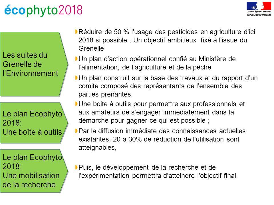 Réduire de 50 % lusage des pesticides en agriculture dici 2018 si possible : Un objectif ambitieux fixé à lissue du Grenelle Un plan daction opération