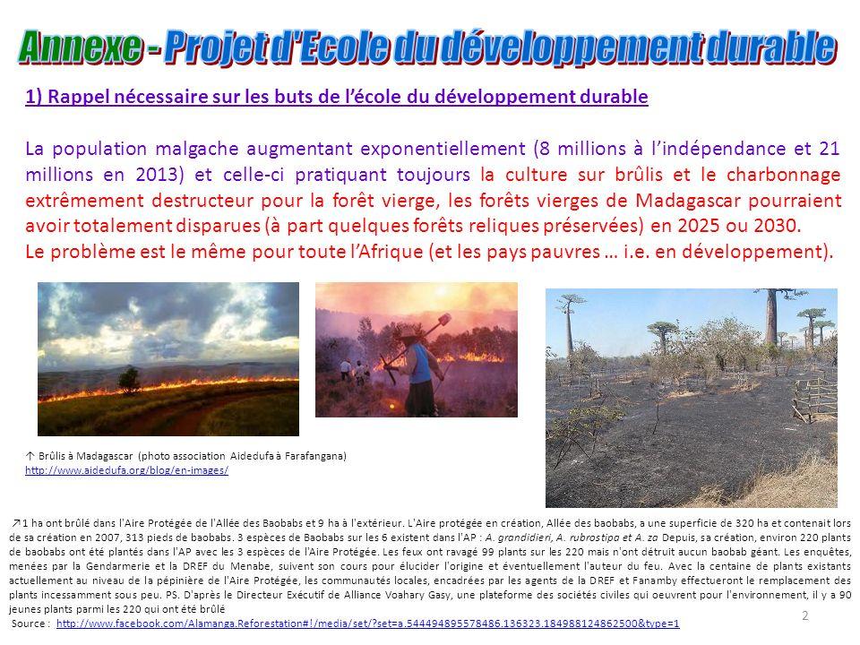 2 1) Rappel nécessaire sur les buts de lécole du développement durable La population malgache augmentant exponentiellement (8 millions à lindépendance