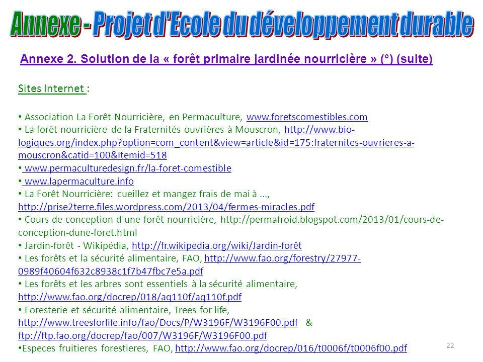 22 Annexe 2. Solution de la « forêt primaire jardinée nourricière » (°) (suite) Sites Internet : Association La Forêt Nourricière, en Permaculture, ww