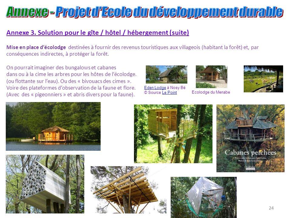 24 Annexe 3. Solution pour le gîte / hôtel / hébergement (suite) Mise en place décolodge destinées à fournir des revenus touristiques aux villageois (