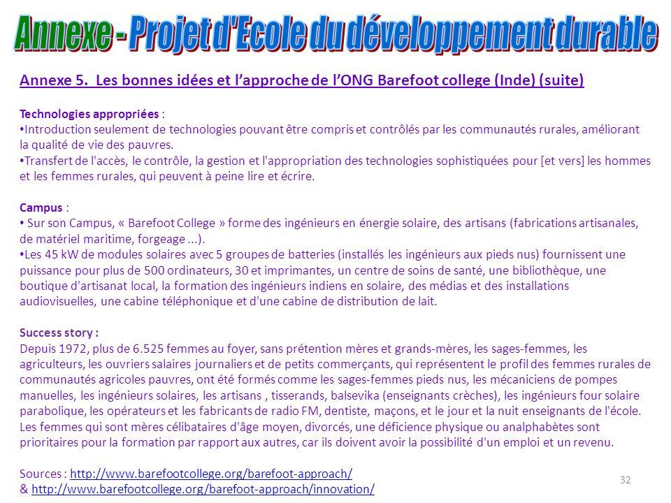 32 Annexe 5. Les bonnes idées et lapproche de lONG Barefoot college (Inde) (suite) Technologies appropriées : Introduction seulement de technologies p