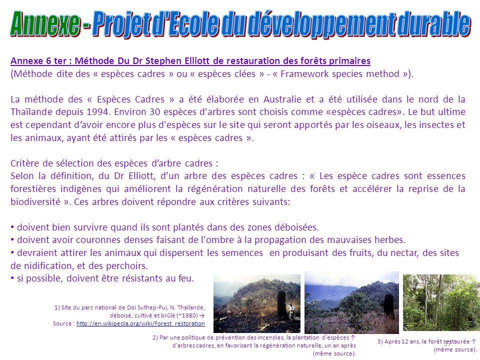 37 Annexe 6 ter : Méthode Du Dr Stephen Elliott de restauration des forêts primaires (Méthode dite des « espèces cadres » ou « espèces clées » - « Fra
