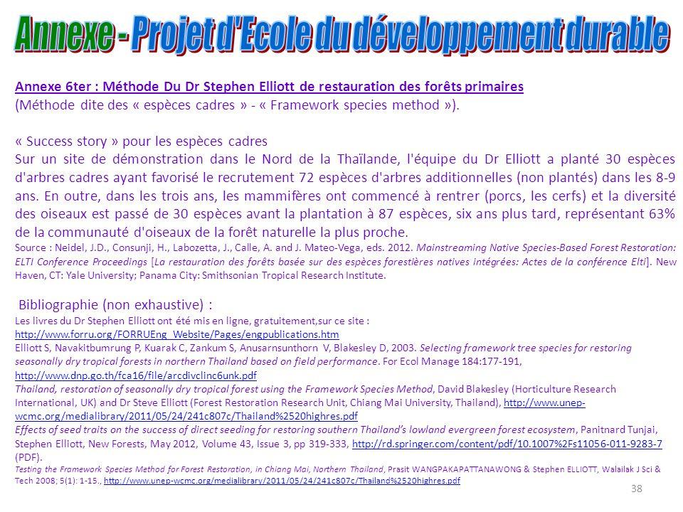 38 Annexe 6ter : Méthode Du Dr Stephen Elliott de restauration des forêts primaires (Méthode dite des « espèces cadres » - « Framework species method