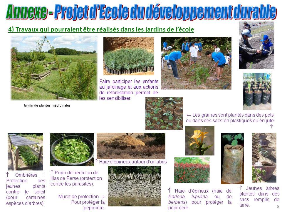 8 Ombrières : Protection des jeunes plants contre le soleil (pour certaines espèces darbres). Purin de neem ou de lilas de Perse (protection contre le