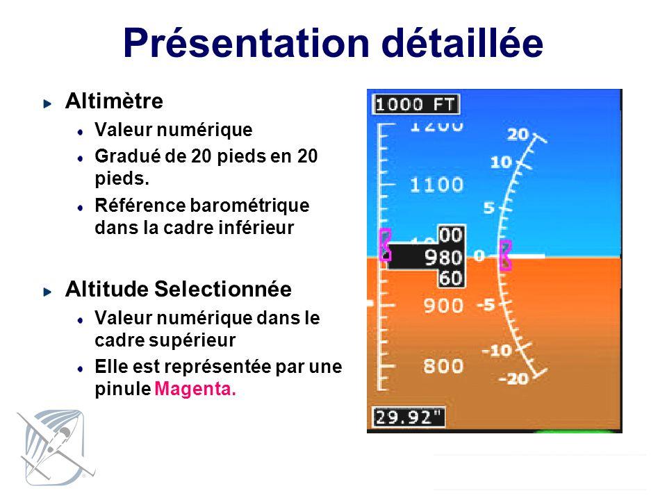 Présentation détaillée Altimètre Valeur numérique Gradué de 20 pieds en 20 pieds. Référence barométrique dans la cadre inférieur Altitude Selectionnée