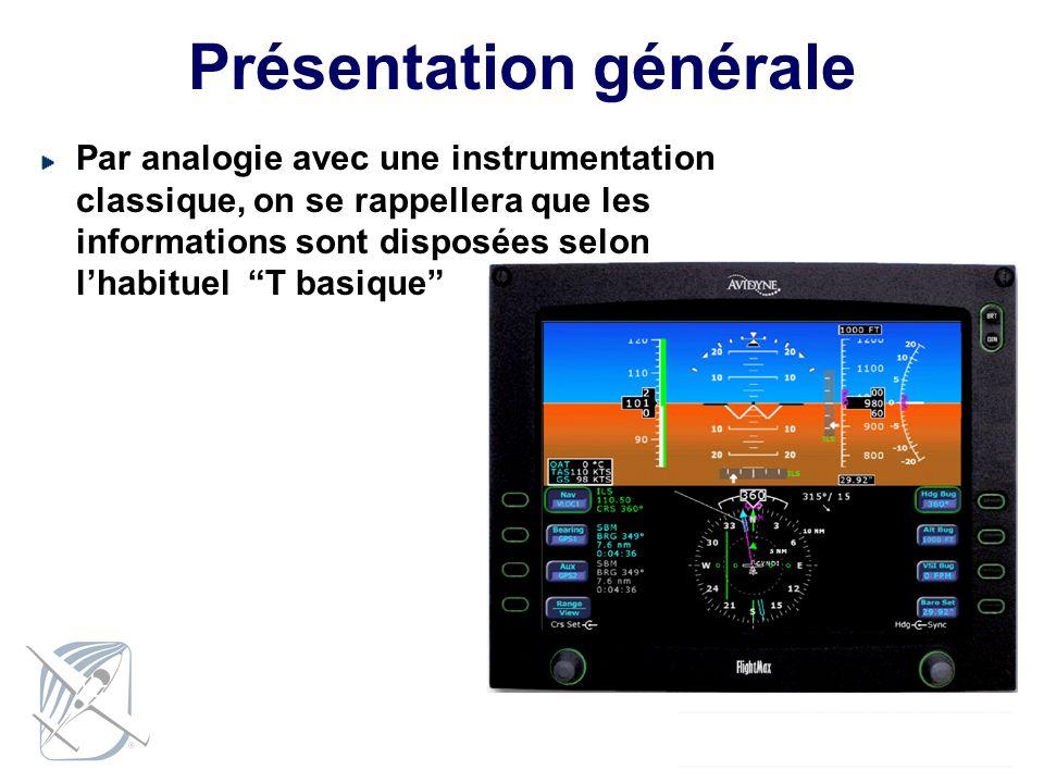 Présentation générale Par analogie avec une instrumentation classique, on se rappellera que les informations sont disposées selon lhabituel T basique