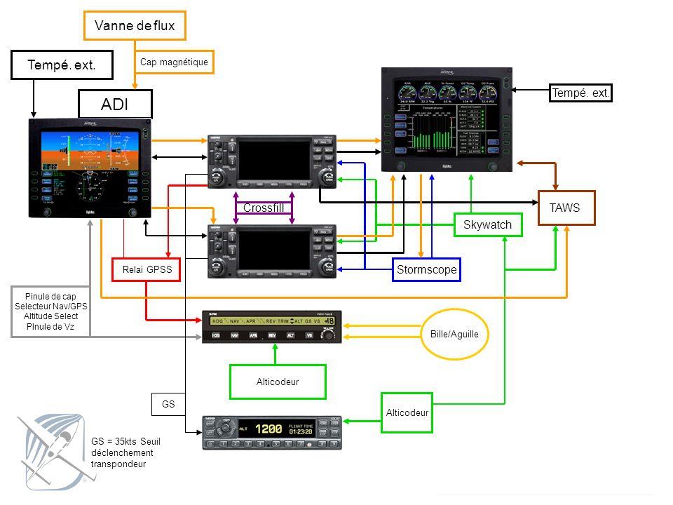 Vanne de flux ADI Relai GPSS Bille/Aguille Skywatch Stormscope Tempé. ext. Alticodeur Pinule de cap Selecteur Nav/GPS Altitude Select PInule de Vz Cap