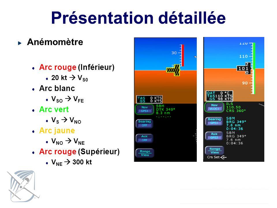 Présentation détaillée Anémomètre Arc rouge (Inférieur) 20 kt V S0 Arc blanc V SO V FE Arc vert V S V NO Arc jaune V NO V NE Arc rouge (Supérieur) V N