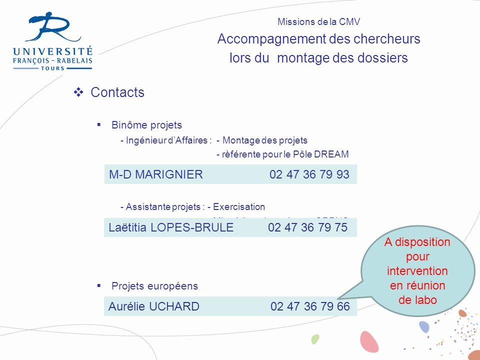 Contacts Binôme projets - Ingénieur dAffaires : - Montage des projets - rèférente pour le Pôle DREAM - Assistante projets : - Exercisation - Mise à jo