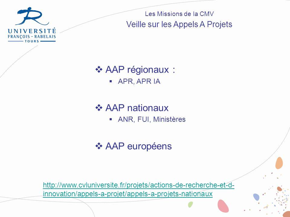 AAP régionaux : APR, APR IA AAP nationaux ANR, FUI, Ministères AAP européens http://www.cvluniversite.fr/projets/actions-de-recherche-et-d- innovation