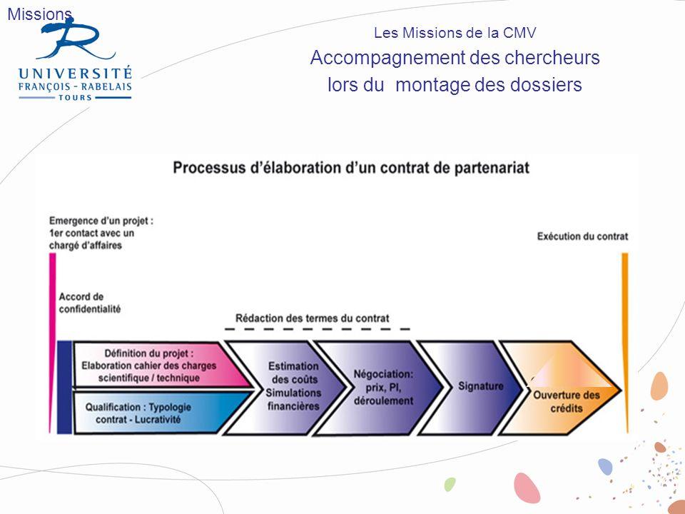 Missions Les Missions de la CMV Accompagnement des chercheurs lors du montage des dossiers