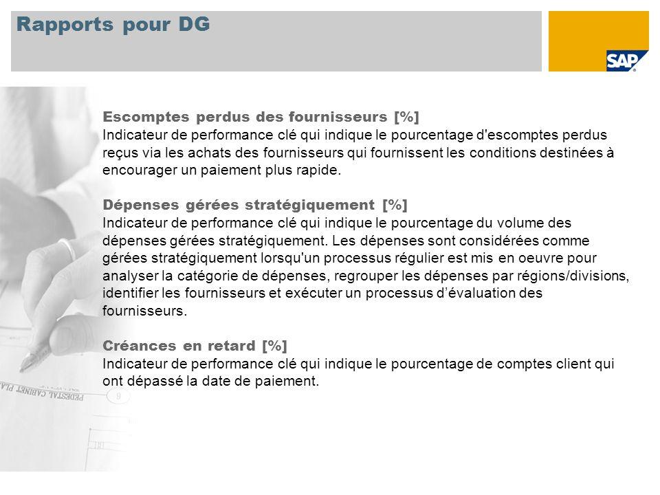 Rapports pour DG Escomptes perdus des fournisseurs [%] Indicateur de performance clé qui indique le pourcentage d'escomptes perdus reçus via les achat